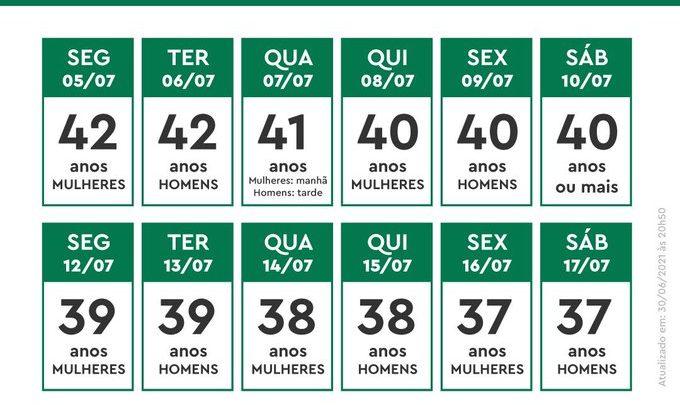 Cidade do Rio antecipa calendário de vacinação contra a covid-19